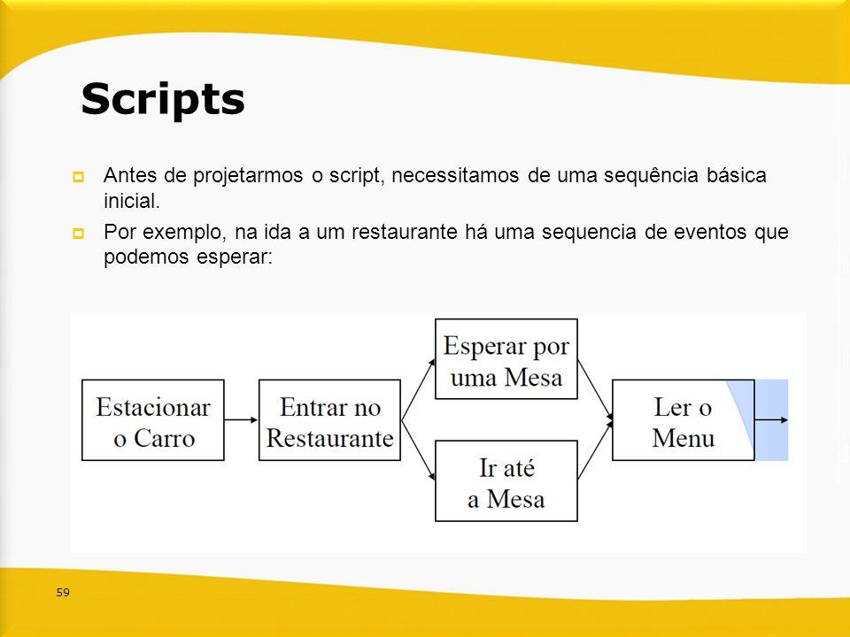 Scripts Antes de projetarmos o script, necessitamos de uma sequência básica inicial.
