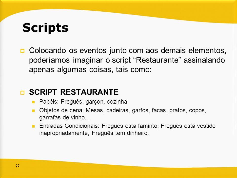 Scripts Colocando os eventos junto com aos demais elementos, poderíamos imaginar o script Restaurante assinalando apenas algumas coisas, tais como: