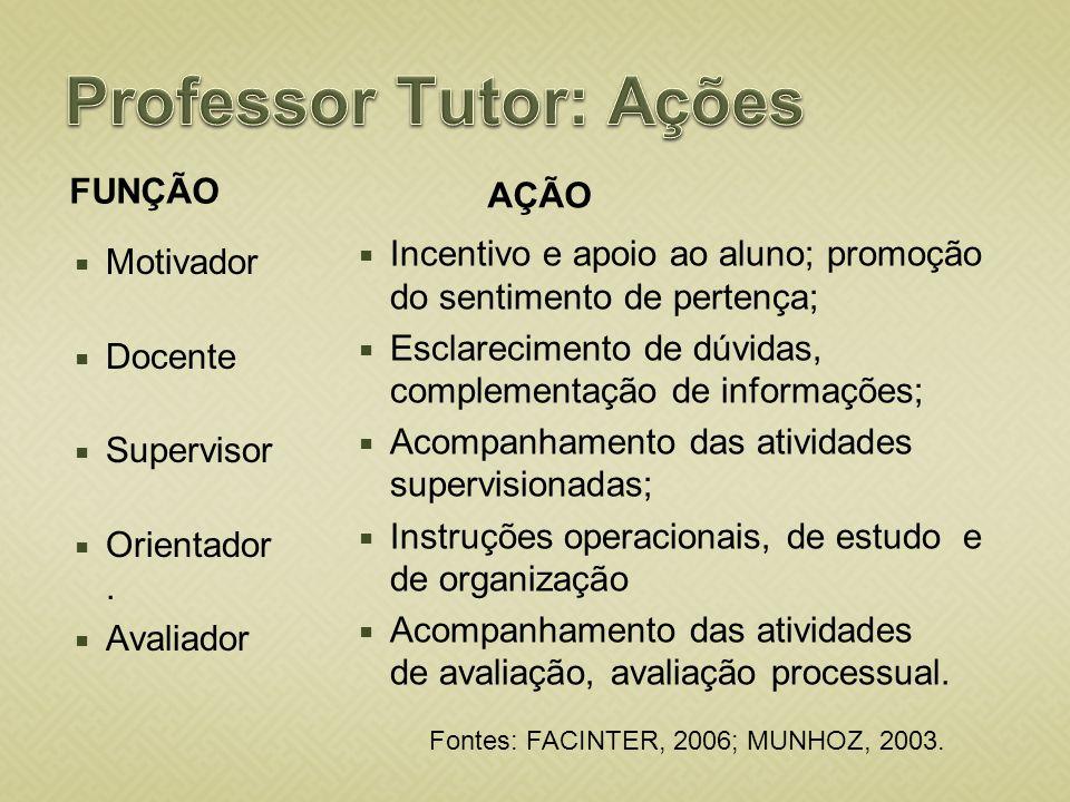 Professor Tutor: Ações