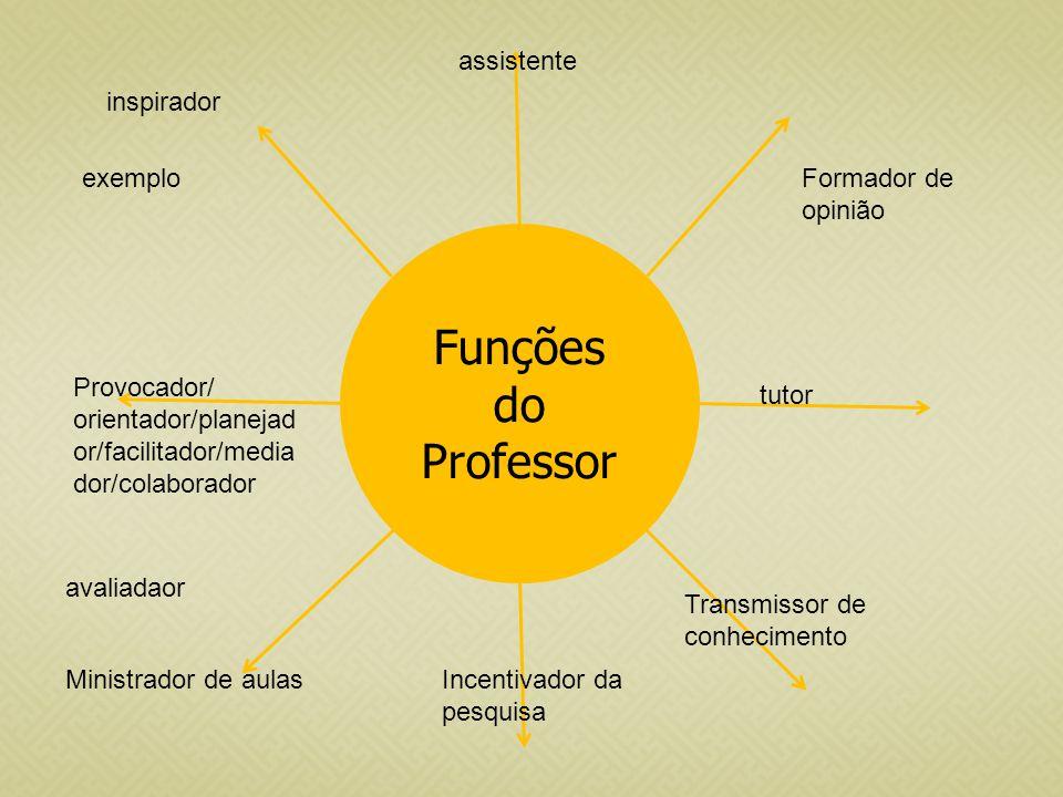 Funções do Professor assistente inspirador exemplo Formador de opinião