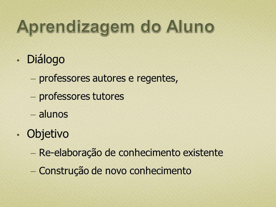 Aprendizagem do Aluno Diálogo Objetivo professores autores e regentes,