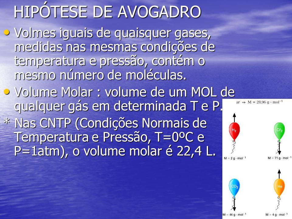 HIPÓTESE DE AVOGADRO Volmes iguais de quaisquer gases, medidas nas mesmas condições de temperatura e pressão, contém o mesmo número de moléculas.