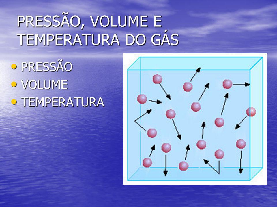 PRESSÃO, VOLUME E TEMPERATURA DO GÁS