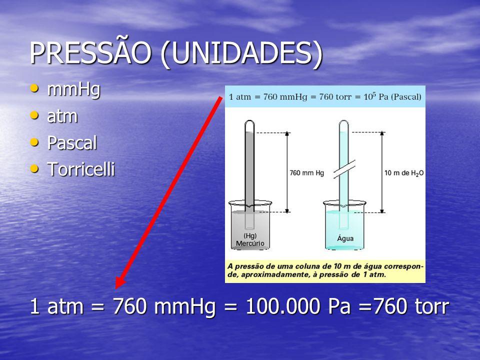 PRESSÃO (UNIDADES) 1 atm = 760 mmHg = 100.000 Pa =760 torr mmHg atm