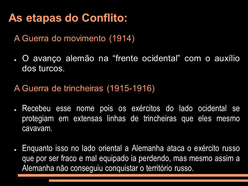 As etapas do Conflito: A Guerra do movimento (1914)