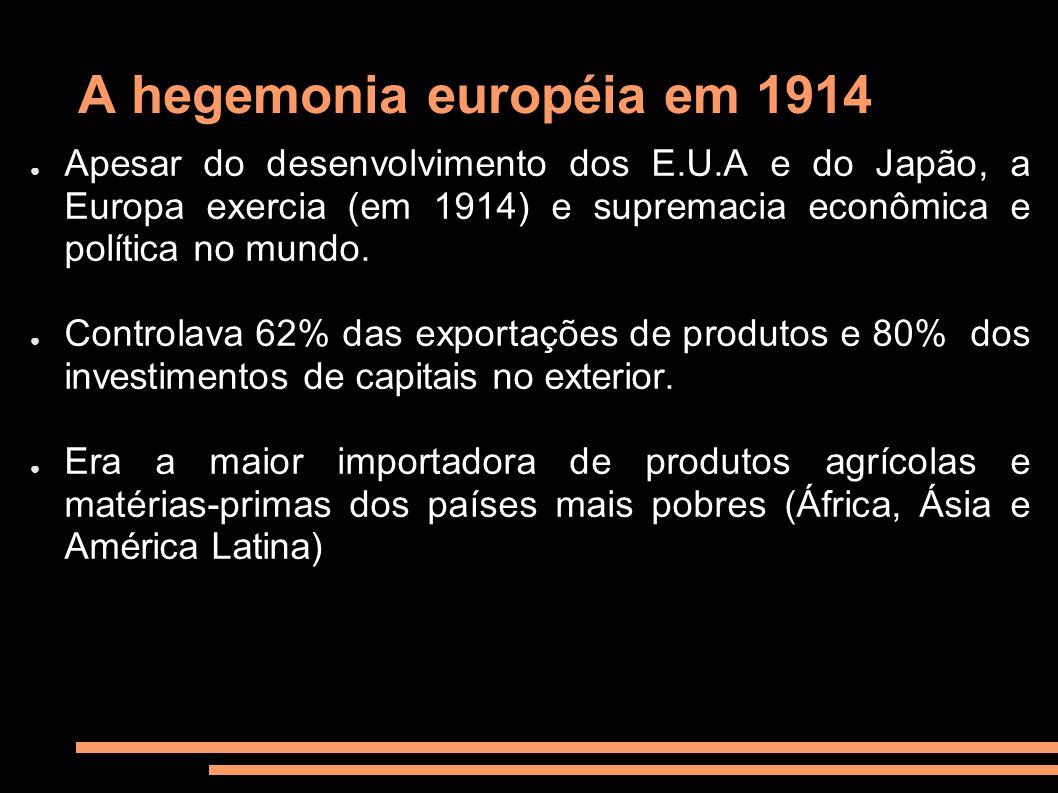 A hegemonia européia em 1914