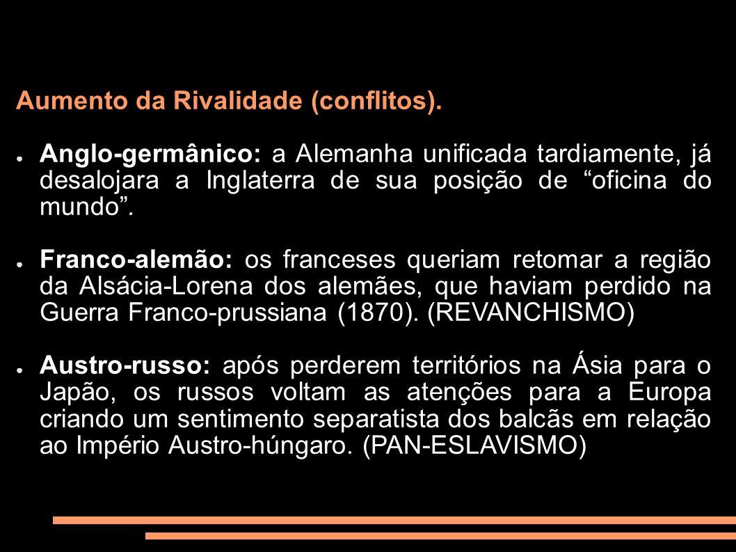 Aumento da Rivalidade (conflitos).