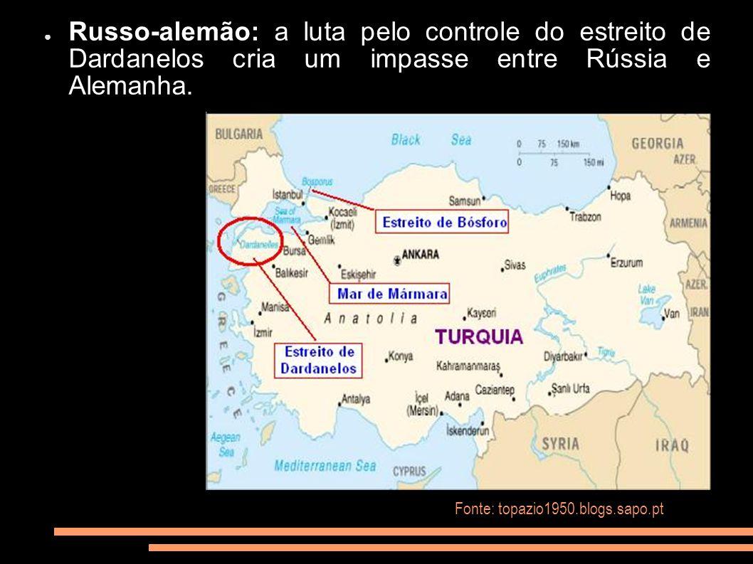 Russo-alemão: a luta pelo controle do estreito de Dardanelos cria um impasse entre Rússia e Alemanha.