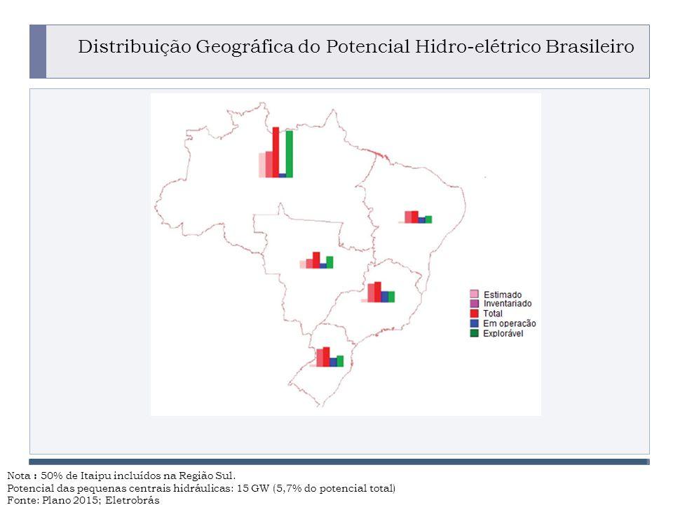 Distribuição Geográfica do Potencial Hidro-elétrico Brasileiro