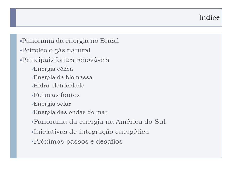 Índice Panorama da energia na América do Sul