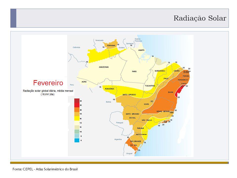 Fonte: CEPEL - Atlas Solarimétrico do Brasil