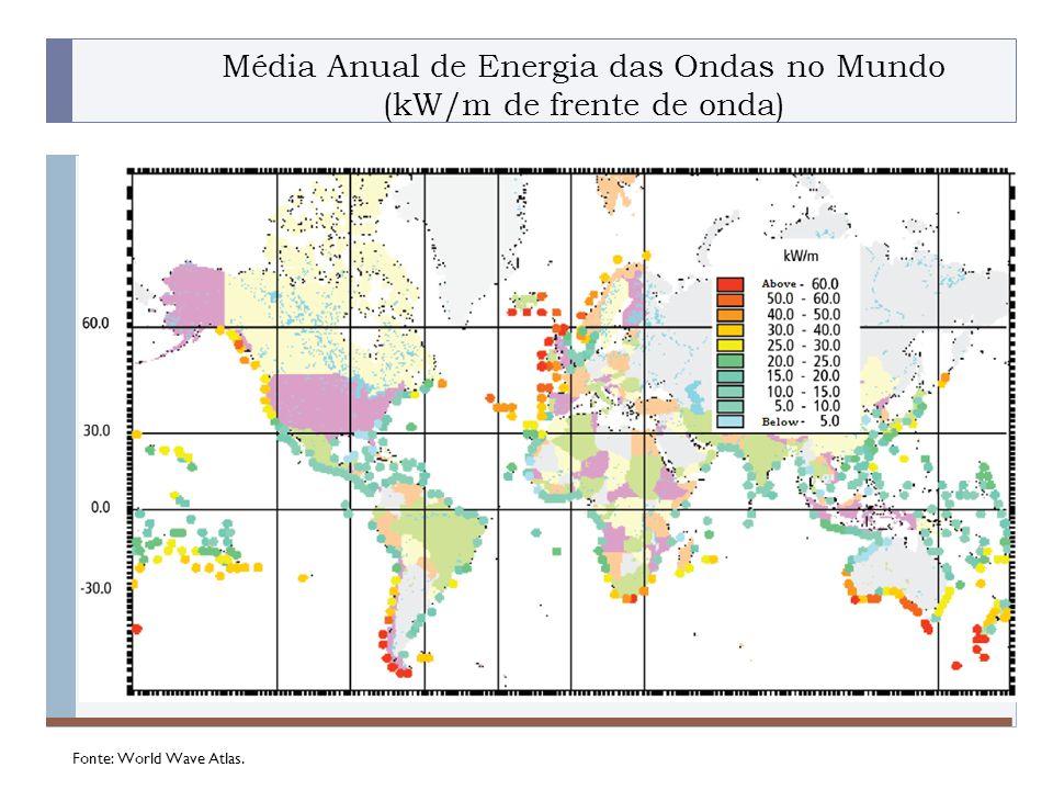 Média Anual de Energia das Ondas no Mundo (kW/m de frente de onda)