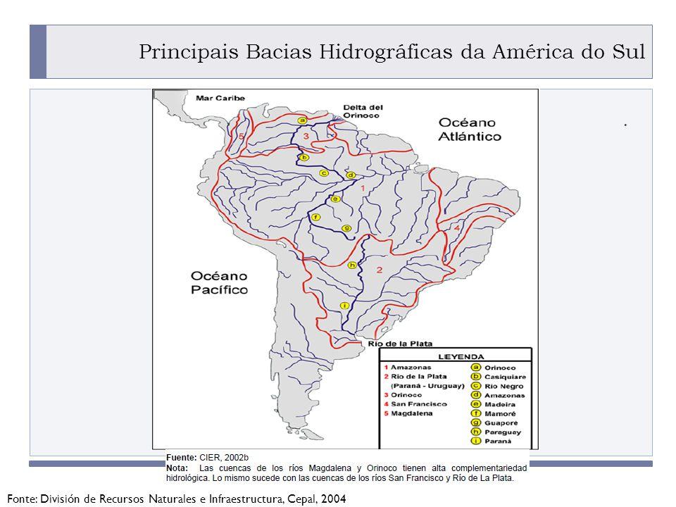 Principais Bacias Hidrográficas da América do Sul