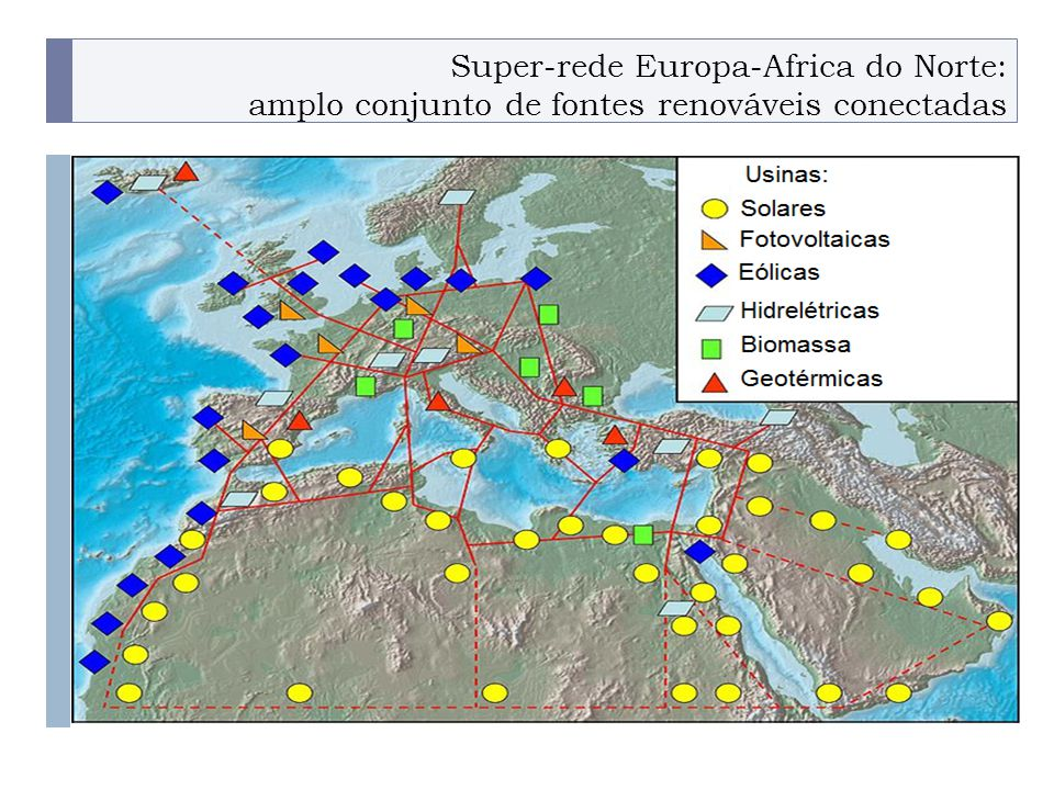 Super-rede Europa-Africa do Norte: amplo conjunto de fontes renováveis conectadas
