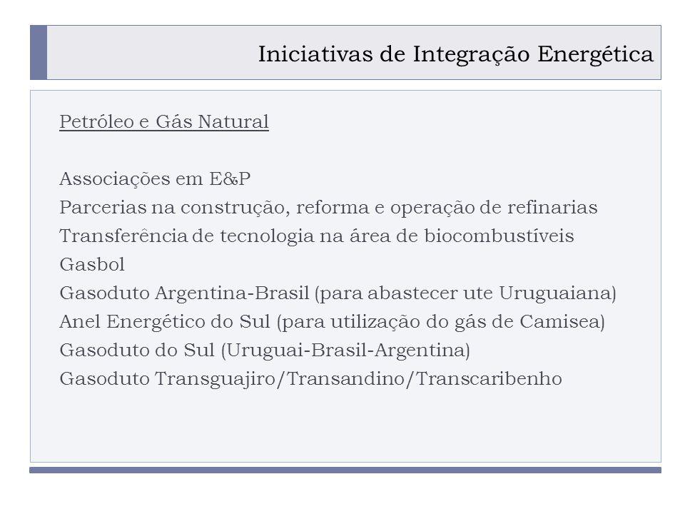 Iniciativas de Integração Energética