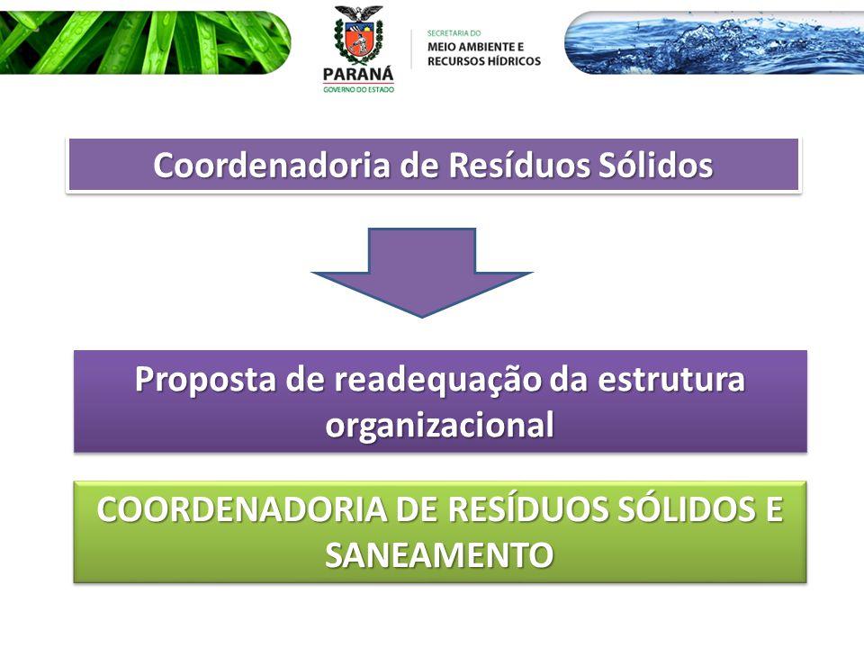 Coordenadoria de Resíduos Sólidos
