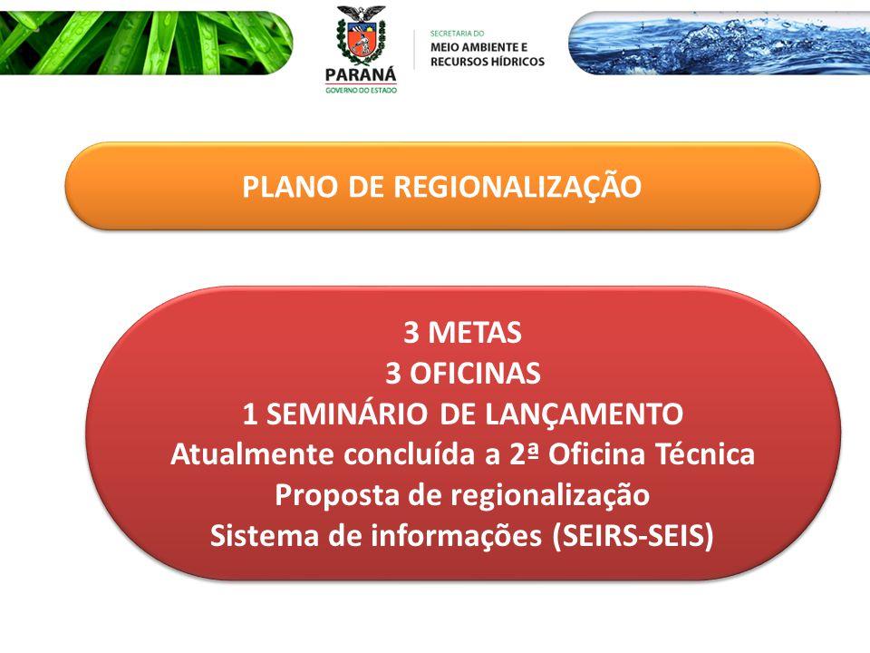PLANO DE REGIONALIZAÇÃO