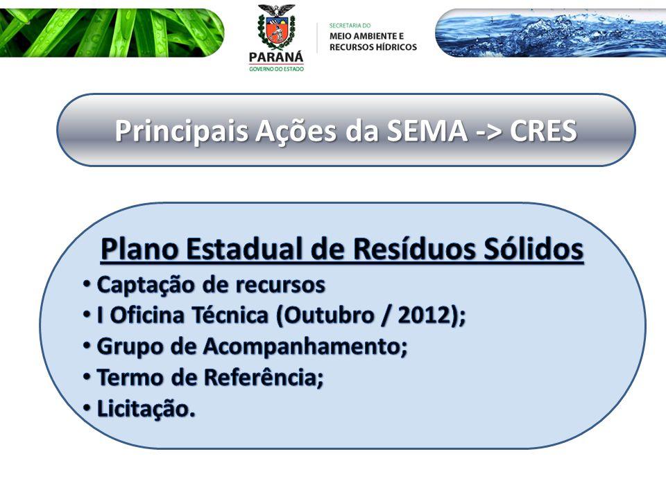 Principais Ações da SEMA -> CRES Plano Estadual de Resíduos Sólidos