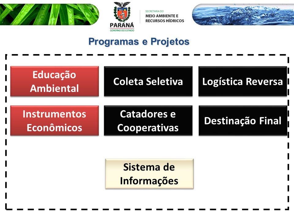 Educação Ambiental Coleta Seletiva Logística Reversa Instrumentos