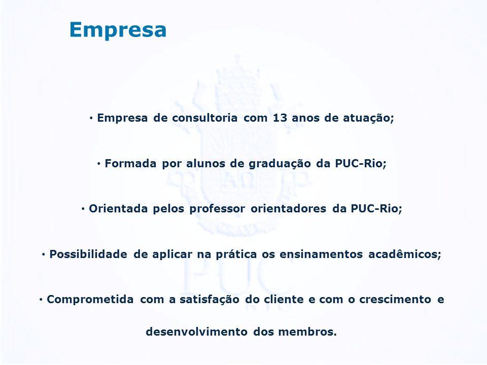 Empresa Empresa de consultoria com 13 anos de atuação;