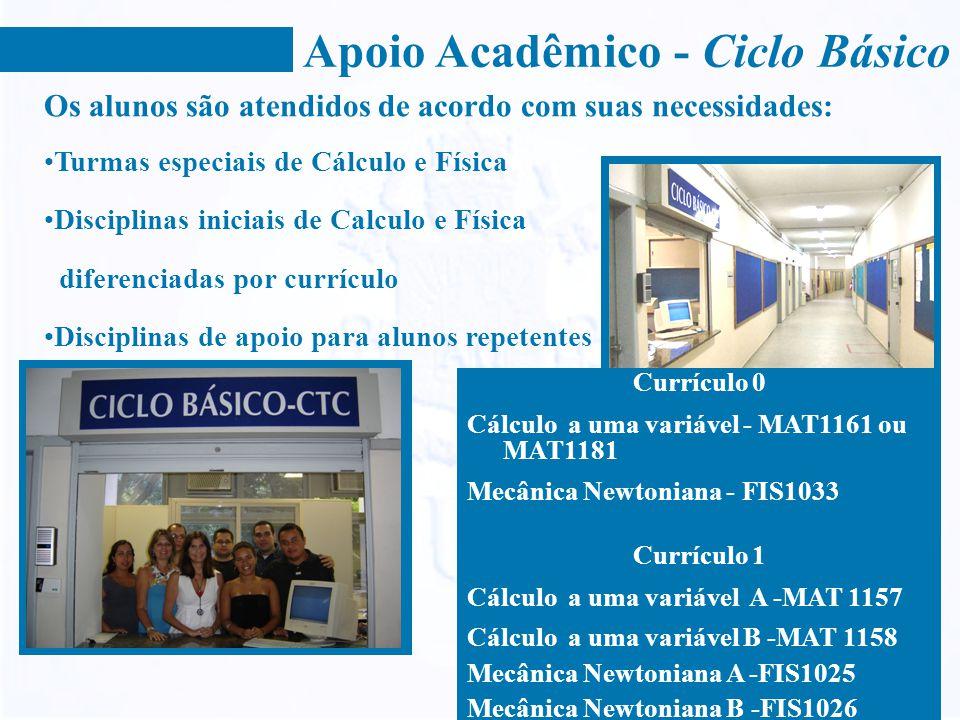 Apoio Acadêmico - Ciclo Básico