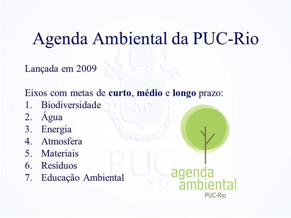 Agenda Ambiental da PUC-Rio