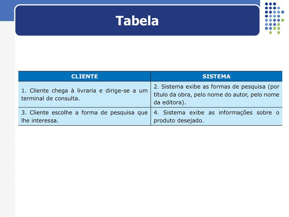 Tabela Exemplo de um caso de uso para consultar livro.