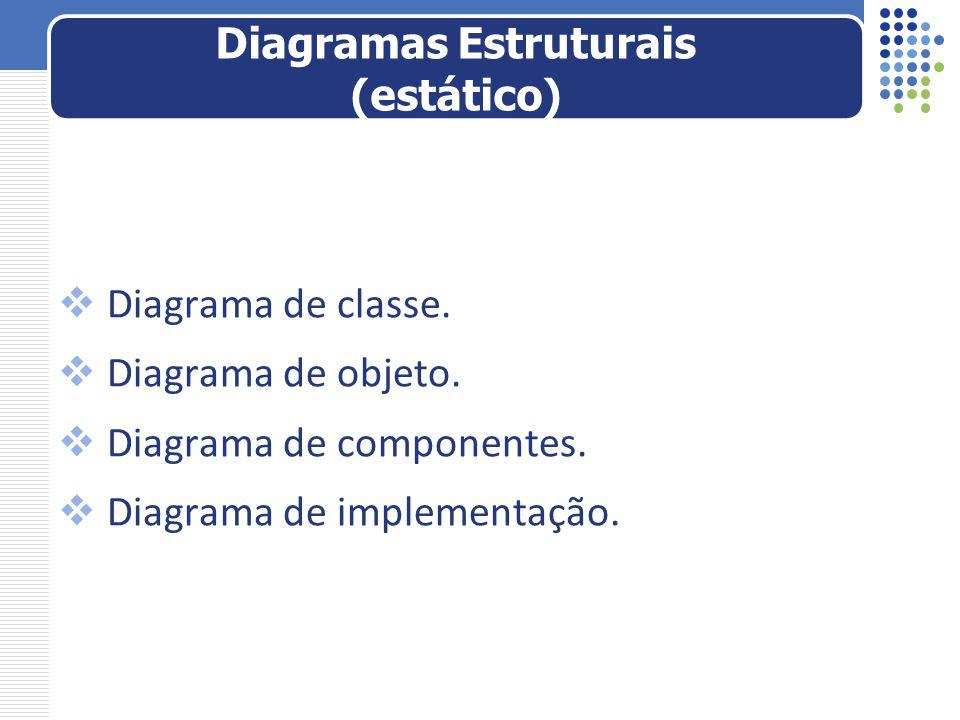 Diagramas Estruturais (estático)