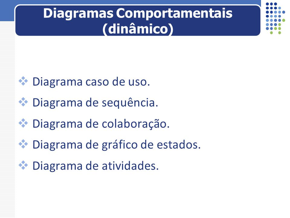 Diagramas Comportamentais (dinâmico)