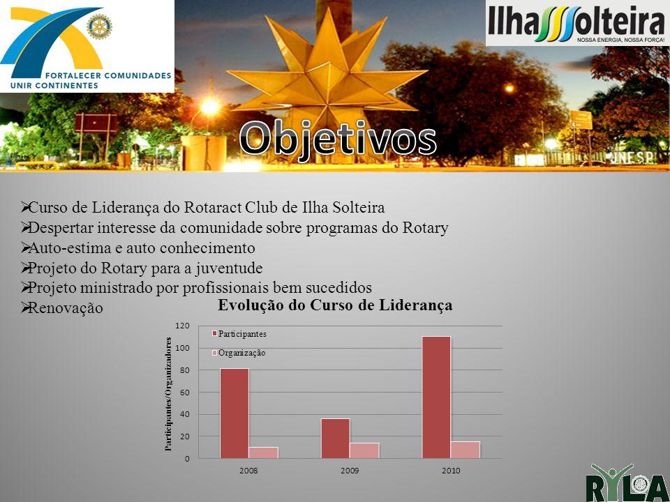 Objetivos Curso de Liderança do Rotaract Club de Ilha Solteira