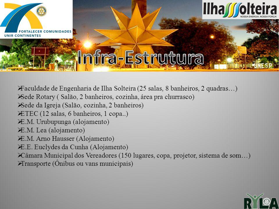 Infra-Estrutura Faculdade de Engenharia de Ilha Solteira (25 salas, 8 banheiros, 2 quadras…)