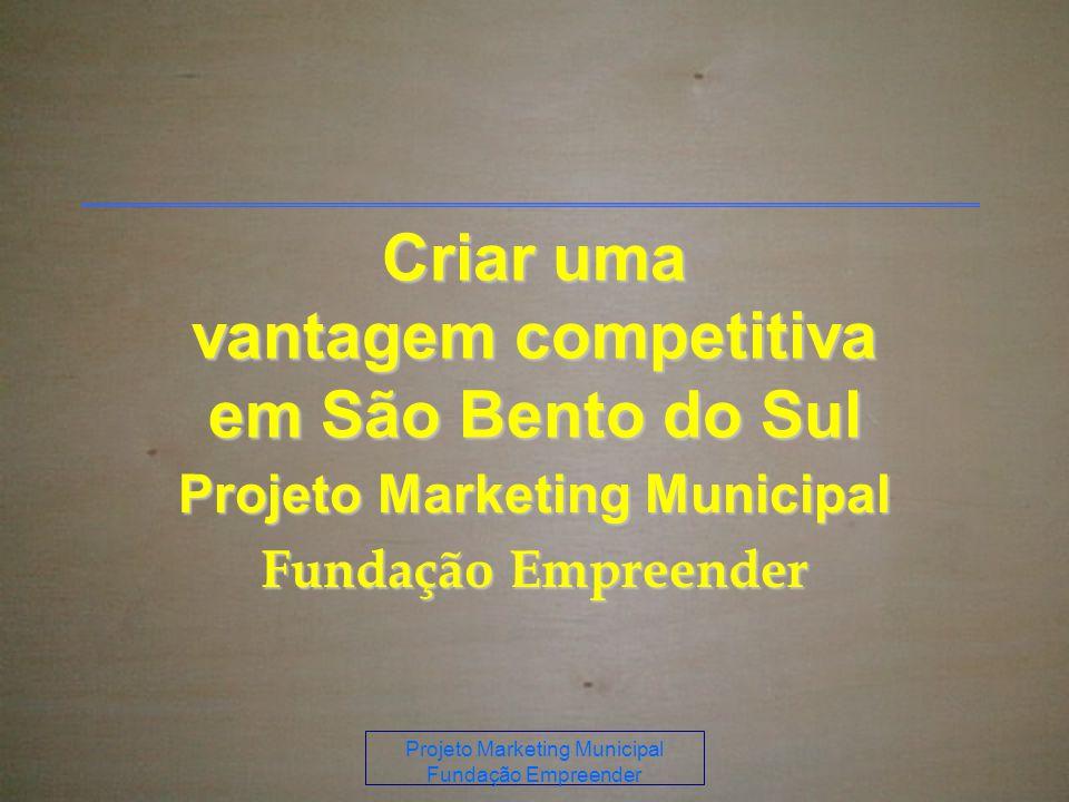 Criar uma vantagem competitiva em São Bento do Sul