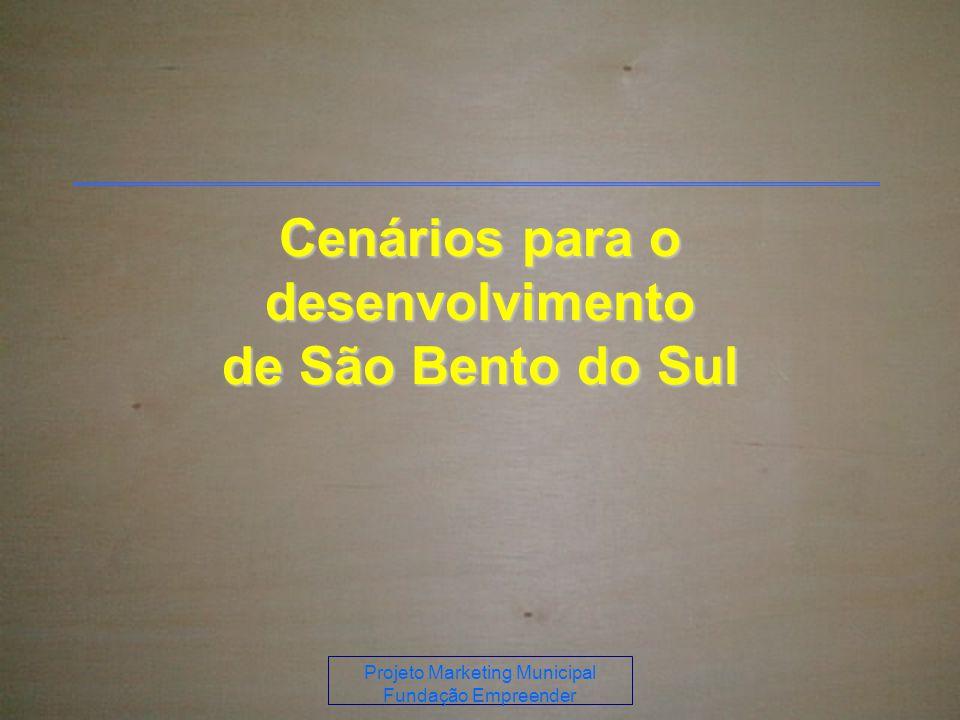 Cenários para o desenvolvimento de São Bento do Sul