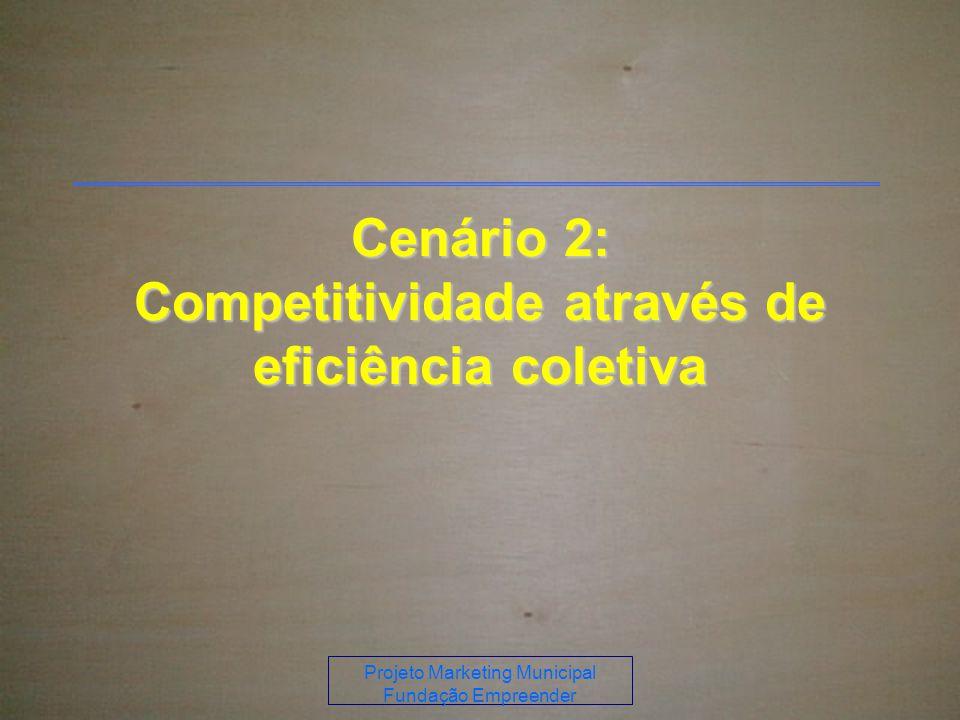 Cenário 2: Competitividade através de eficiência coletiva