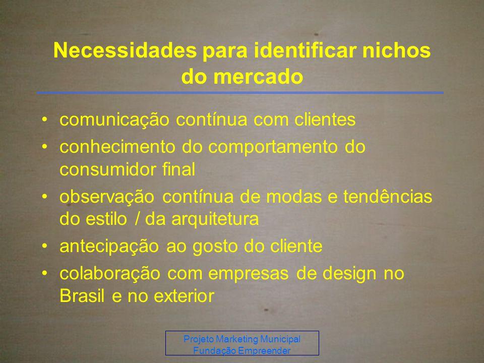 Necessidades para identificar nichos do mercado