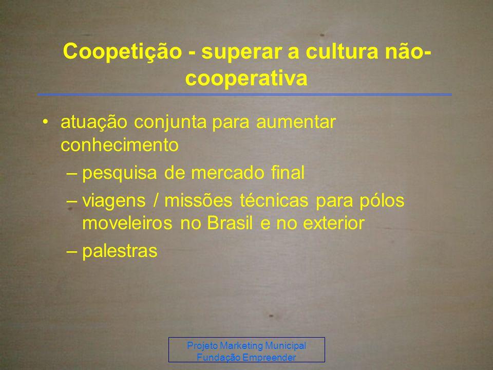 Coopetição - superar a cultura não-cooperativa