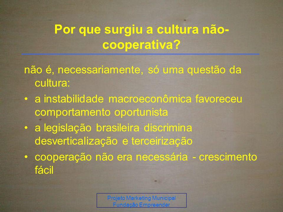 Por que surgiu a cultura não-cooperativa