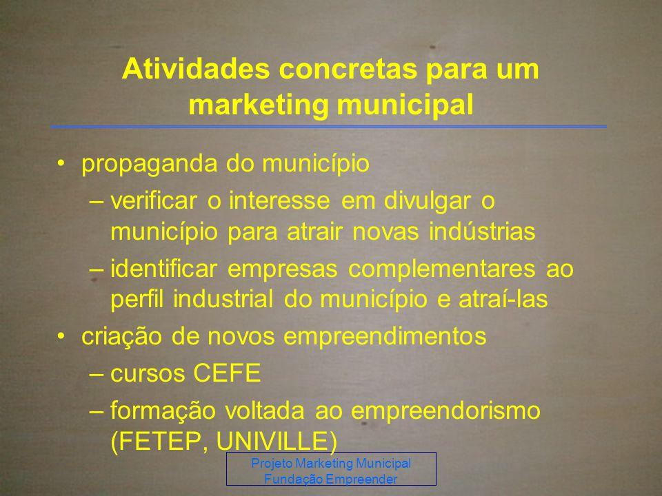 Atividades concretas para um marketing municipal