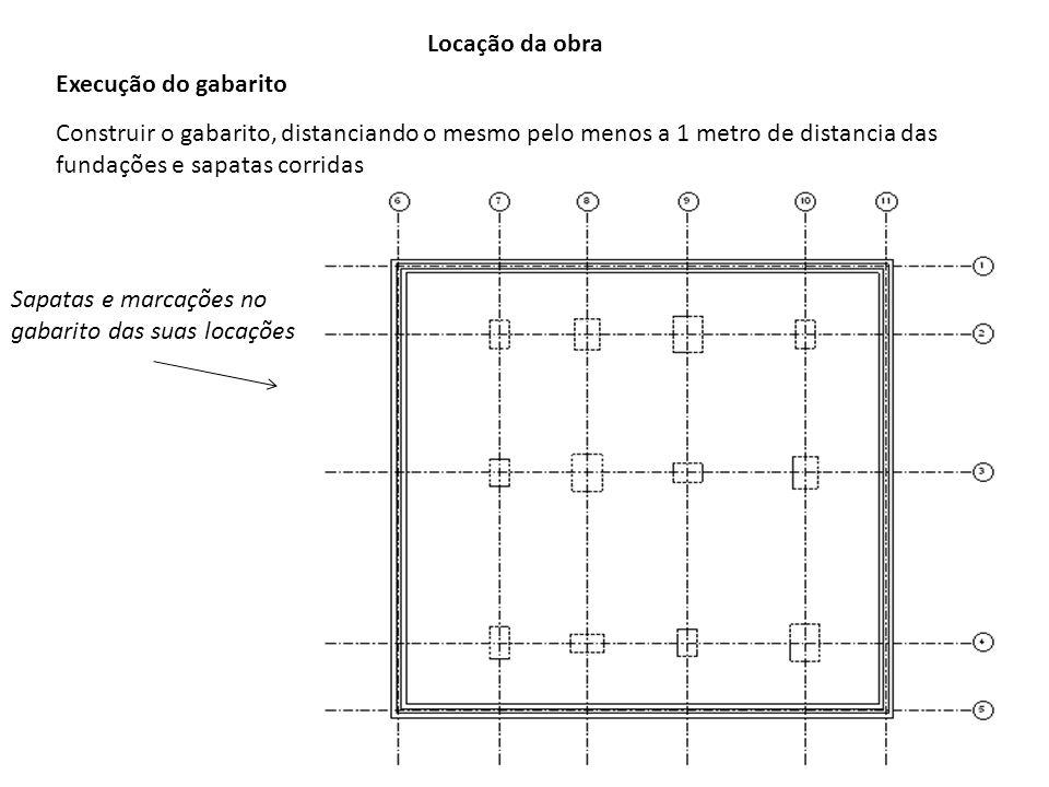 Locação da obra Execução do gabarito. Construir o gabarito, distanciando o mesmo pelo menos a 1 metro de distancia das fundações e sapatas corridas.