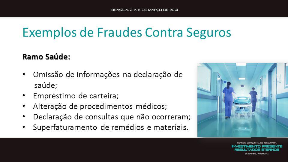 Exemplos de Fraudes Contra Seguros