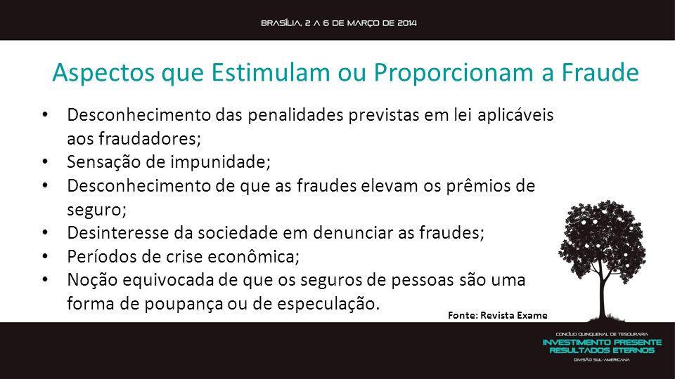Aspectos que Estimulam ou Proporcionam a Fraude