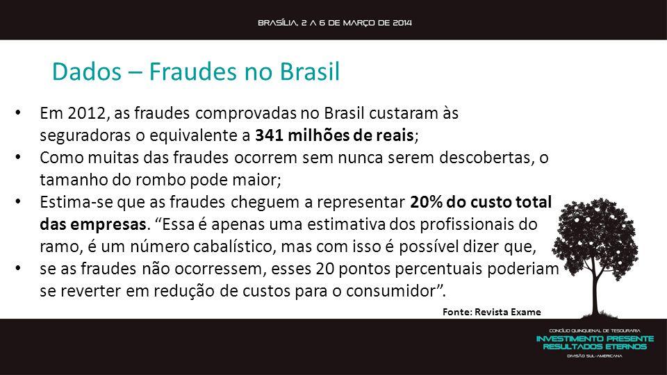Dados – Fraudes no Brasil