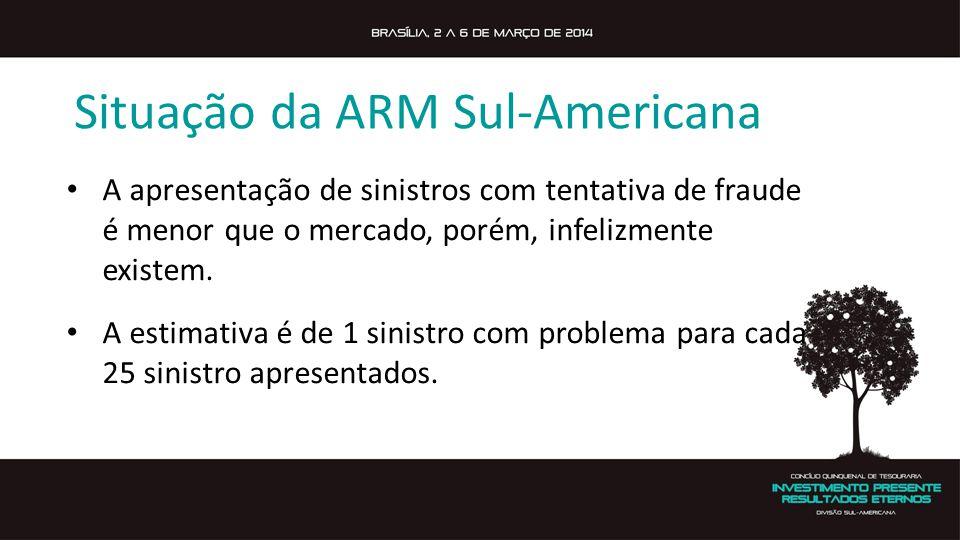 Situação da ARM Sul-Americana