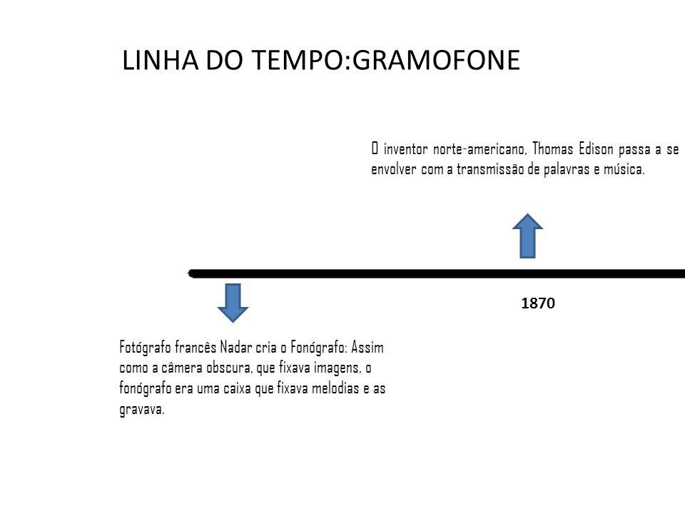 LINHA DO TEMPO:GRAMOFONE