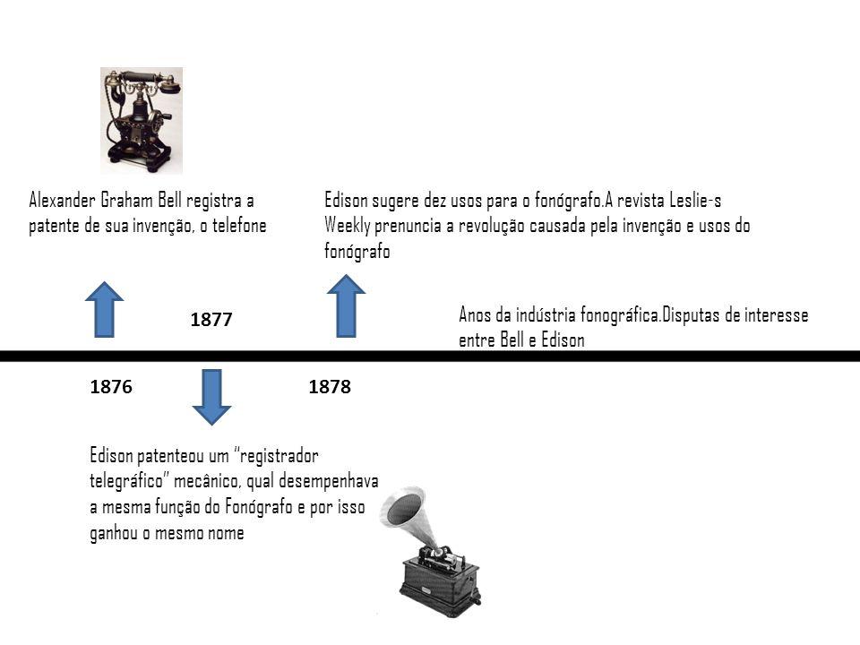 Alexander Graham Bell registra a patente de sua invenção, o telefone