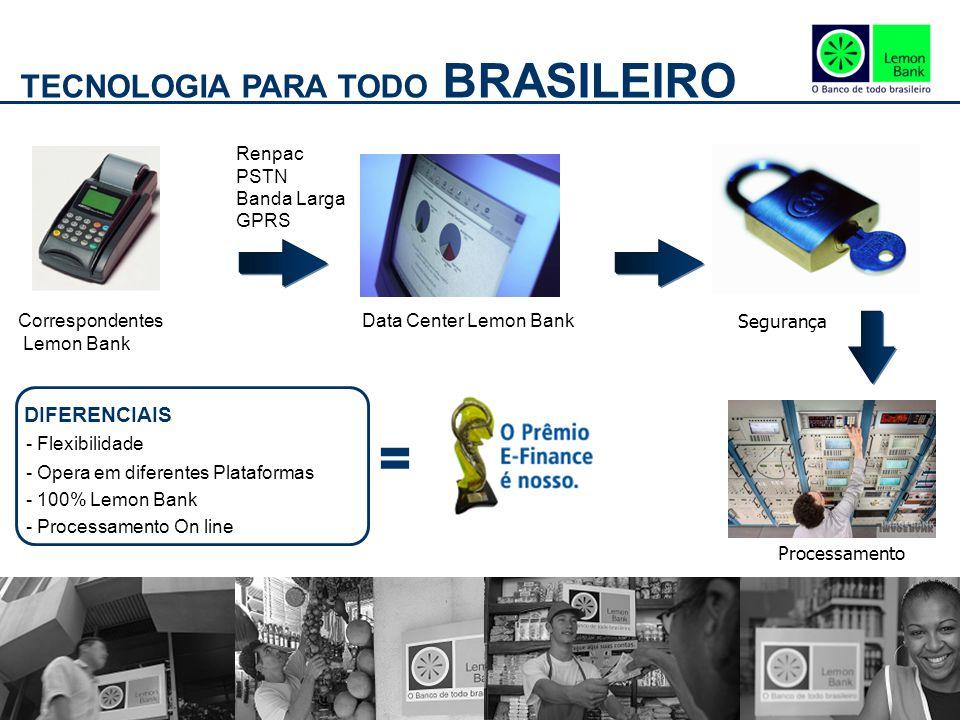 = TECNOLOGIA PARA TODO BRASILEIRO DIFERENCIAIS Renpac PSTN Banda Larga