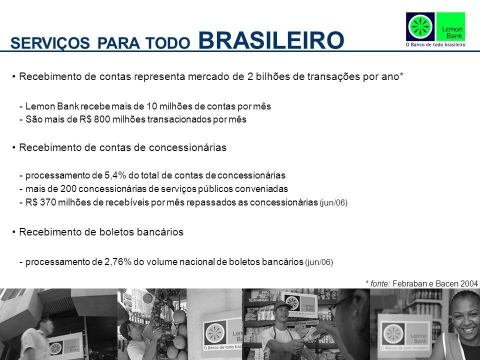 SERVIÇOS PARA TODO BRASILEIRO