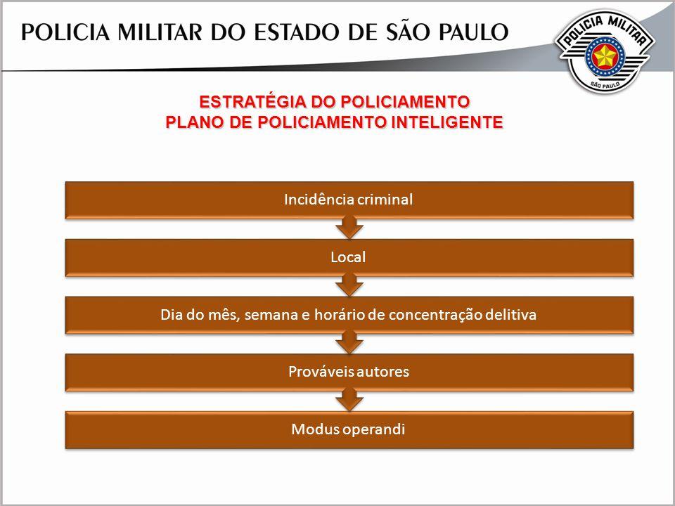 ESTRATÉGIA DO POLICIAMENTO PLANO DE POLICIAMENTO INTELIGENTE