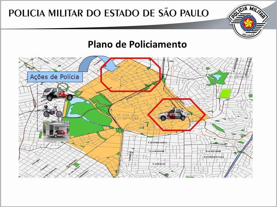 Plano de Policiamento Ações de Polícia