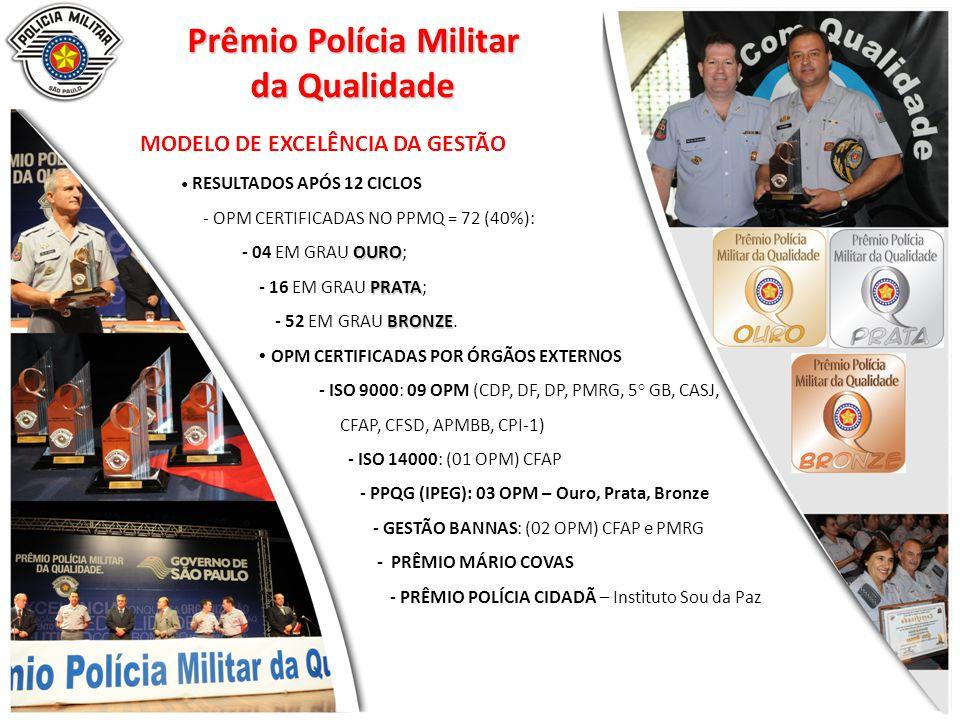 Prêmio Polícia Militar